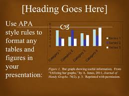 Apa Style For Powerpoint Apa Template Powerpoint