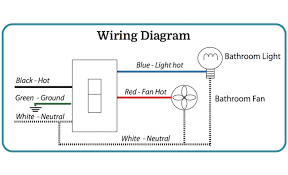 how to wire a bathroom fan and light bathroom light fan wire 06 17 broan combo bathroom fan light switch wiring diagrams