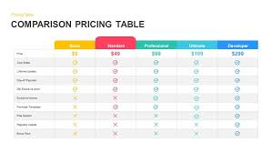 Pricing Table Templates Pricing Comparison Template Magdalene Project Org