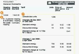 Average Electricity Bill For 2 Bedroom Apartment Cool Decorating Design