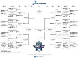 Jun 13, 2021 · usa vs. Watch The Full Quarterfinal Pk Shootout Between Florida State And Duke Ncaa Com
