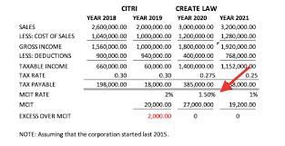 ine tax archives tax