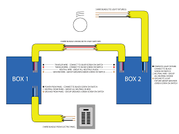 swap out those old crappy 3 way light switches for good cnet cooper 3 way switch wiring diagram enlarge image diagram