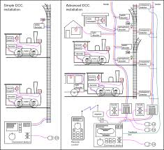 dcc wiring diagram dcc wiring diagrams bachmann dcc wiring diagram wiring diagram schematics