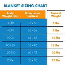 Blanket Measurement Chart Amazon Com Harkla Adult Weighted Blanket 20lbs Soft And