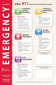 posters for the office. These New Resources Developed By The Office Of Emergency Preparedness Can Provide Quick Instructions On What To Do In A Variety Emergencies Such As Posters For