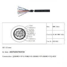 hdmi wire diagram unique contemporary hdmi cable wiring diagram hdmi wire diagram unique contemporary hdmi cable wiring diagram