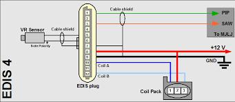 edis 4 wiring electrics rhocar community posted image