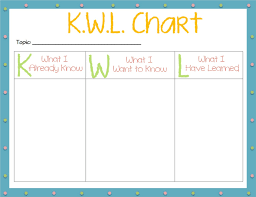 Kwl Chart Kwl Charts Text Images Music Video Glogster Edu