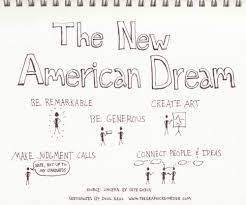 the american dream dream or reality lessons tes teach a sketch of the new american dream the graphic recorder