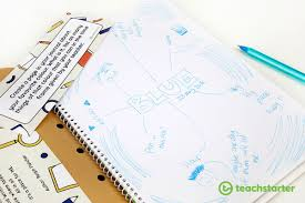 exle of a writer s notebook for kids
