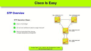 Designated Port Vs Root Port Cisco Linux Python Lesson 20 Spanning Tree Protocol