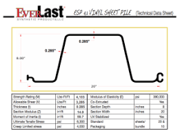 Vinyl Sheet Piling Everlast Synthetic Products