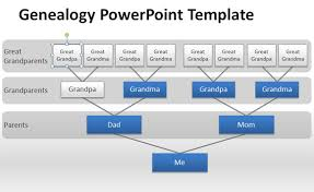 Genealogy Chart Template How To Make A Genealogy Powerpoint Presentation Using Shapes
