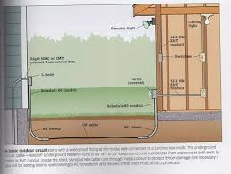 wiring for shed wiring diagram for you • pin by mac rafferty on electric electrical wiring rh com wiring for shed uk wiring for garden shed