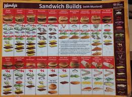 Wendys Sandwich Builds Chart Imgur