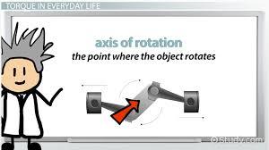 definition equation calculation lesson transcript study com