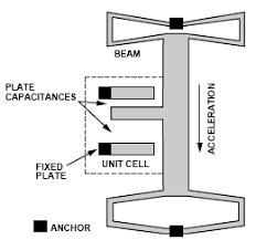 c11 design of measuring system for monitoring of state of c11 design of measuring system for monitoring of state of ventilation fans