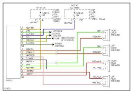 1993 subaru legacy stereo wiring diagram wiring diagram radio wiring diagram diagrams