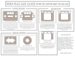 awesome bedroom rug dimensions area size guide to help you select the room rugs decor dining dining room rug area