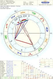Whole Astrology Chart Exploration 2