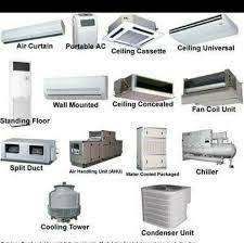 types of air conditioners for home. Perfect Air All Types  Air Conditioner Refrigerator And Washing Machine Repairingu0027s  Photo Intended Of Conditioners For Home