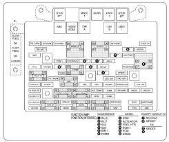 chevrolet tahoe (2006) fuse box diagram auto genius chevy tahoe fuse box diagram chevrolet tahoe fuse box engine compartment