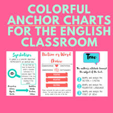 Colorful Anchor Charts For The English Classroom