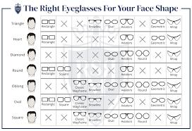 eyegles based on your face shape