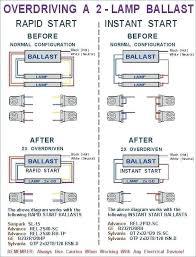 electrical emergency lighting diagram electrical wiring diagram electrical emergency lighting diagram fresh lithonia emergency light wiring diagram