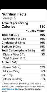 jiffy cornbread nutrition. Perfect Jiffy Nutritional Information For Jiffy Blueberry Cornbread Makes 8 Large Or 16  Small Servings Throughout Cornbread Nutrition