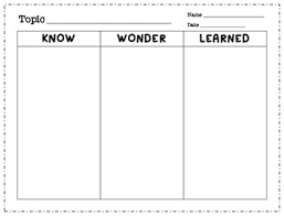 Kwl Chart Kwl Chart Freebie Know Wonder Learn Graphic Organizer Free 2 Styles