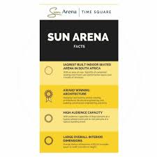 Infographic Interesting Sun Arena Facts Rekord East