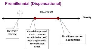 Image result for premillennial timeline