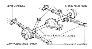 Chevy Axle Width Chart Suspension Lowering Guide Tech Article Chevy High
