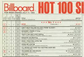 The Class Of 1993 Billboard Chart Rewind