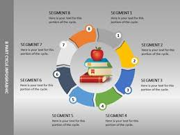 Slide Circle Science And Technology Powerpoint Templates At Presentermedia Com