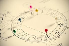 Kundali In Kannada Free Astrology In Kannada Famous