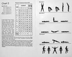 5bx Fitness Exercises Chart 2 Walking Exercise Exercise
