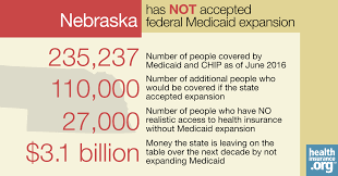 nebraska and the aca s caid expansion eligibility enrollment and benefits healthinsurance org