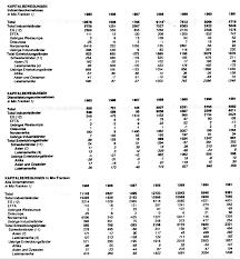 Durchschnittslänge glied tabelle alter