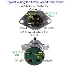 7 pin round trailer plug facbooik com 7 Way Blade Wiring Diagram 7 pin round wiring diagram australia wiring diagram 7 way rv blade wiring diagram