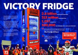 Abinbev Bud Light Victory Fridge Clios