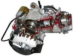 photo and description of four stroke engine information on 4 four stroke engine of motorcycle occurrence description features