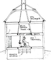 Shed Plans  10x12 Gambrel Shed  Construct101Gambrel Roof Plans