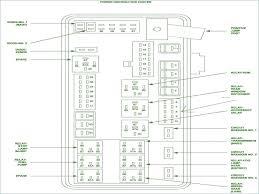 2007 buick lucerne under hood fuse box diagram wiring diagram ford focus fuse box underhood electrical wiring diagrams 2007 pontiac g5 fuse box diagram 2007 hyundai entourage fuse box diagram