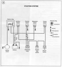 appealing suzuki dr350 wiring diagram photos best image wire suzuki fa50 wiring diagram marvelous suzuki fa50 wiring diagram gallery best image engine