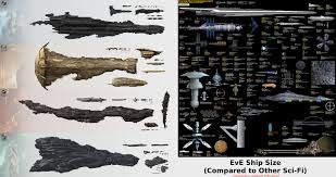 Eve Search Eve Ship Size Chart