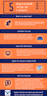 What Do Jobs Look For 5 Things To Do Before You Start Your It Job Search Infographic