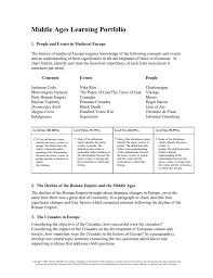 Middle Ages Learning Portfolio